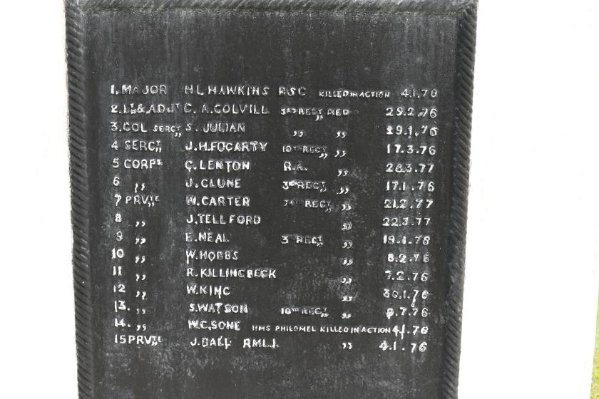 List of casualties at Bukit Chandan cemetery