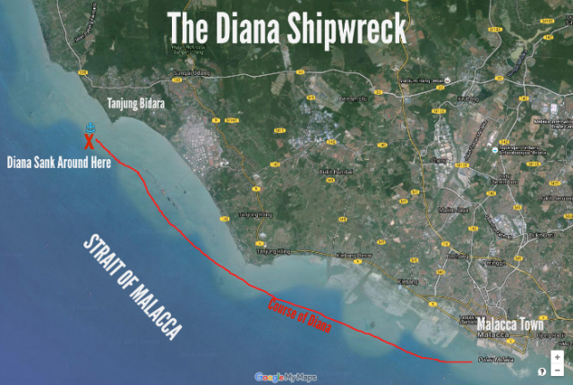 The Diana Shipwreck